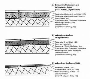 Dachterrasse Fliesen Aufbau : merkblatt einbau de zanet natursteine ag ~ Indierocktalk.com Haus und Dekorationen