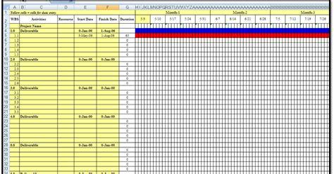 excel spreadsheets    gantt chart excel