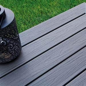 Terrasse Lame Composite : terrasse bois composite lame novodeck deck linea ~ Edinachiropracticcenter.com Idées de Décoration
