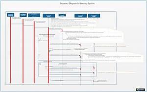 Mockinbirdhillcottage  Sentence Diagram Generator Online