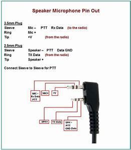 Auricolare Microfono Startac Cellulare Per Kenwood E Baofeng Uv5r