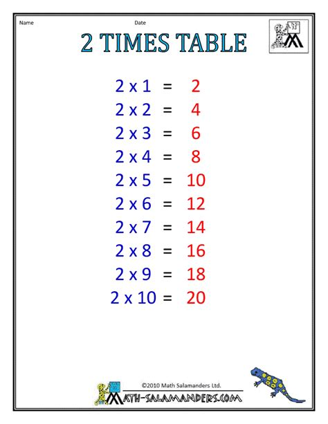 Free Coloring Pages Of 2 Times Tables