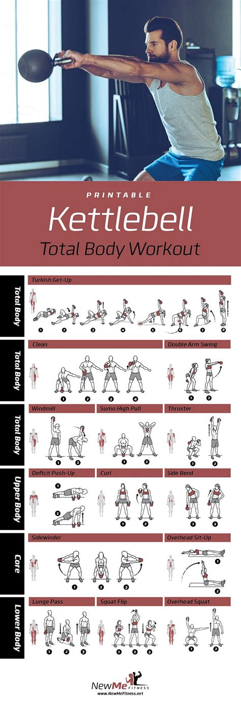 kettlebell workout workouts hiit fitness exercise crazy gym fitter stronger burns makes calories fat exercises routine cardio weight laminated poster