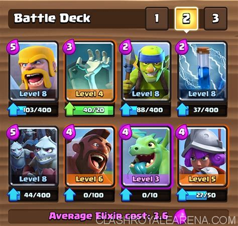 clash royale deck building guide clash royale arena