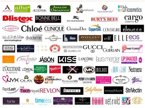 Top Distributor Of Us & Eu Beauty And Cosmetic Brands