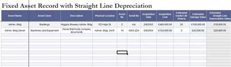 Fixed Asset Depreciation Excel Spreadsheet Template124