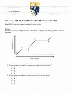 Heating Cooling Curve Worksheet Answers