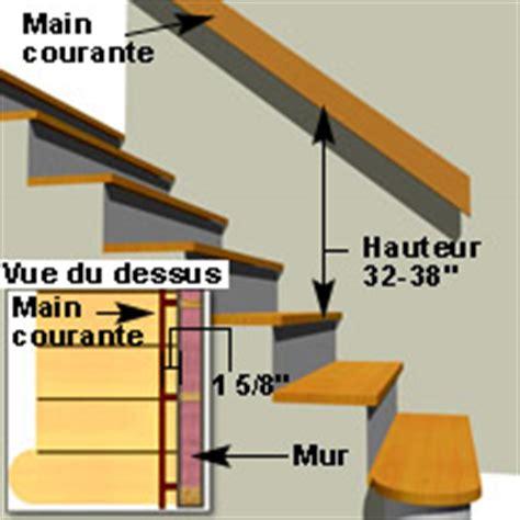 installer une courante dans un escalier l escalier int 233 rieur terminologie et normes guides d achat rona