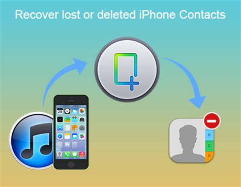 how to recover deleted contacts iphone get contacts back from iphone or itunes backup