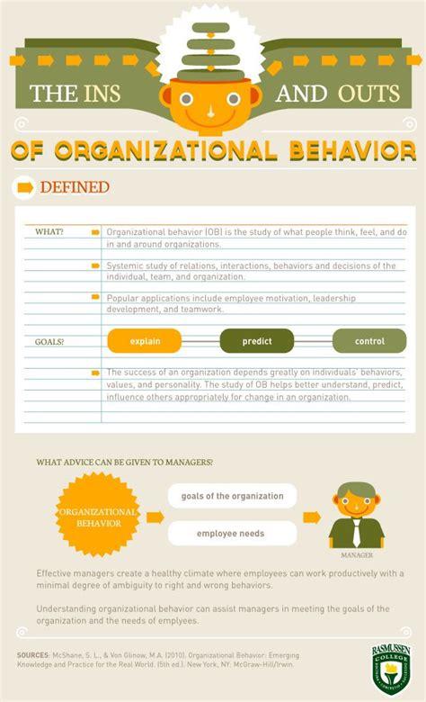 mgt  management  organizational behavior