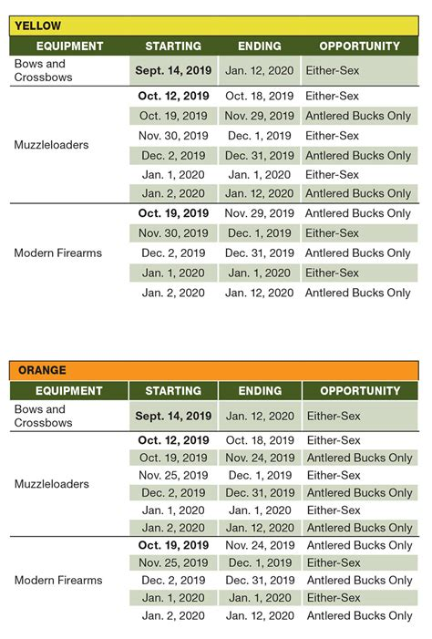 Georgia's 2019-2020 Either Sex Deer Hunting Dates ...