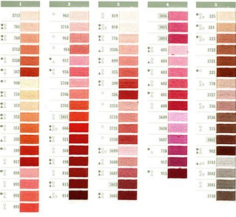 dmc color chart dmc embroidery floss color chart free embroidery patterns