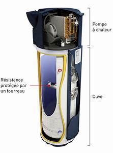 Prix Pompe à Chaleur Eau Eau : comment a marche un chauffe eau thermodynamique ~ Premium-room.com Idées de Décoration
