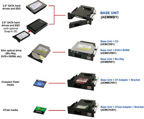 Explain Hard Disk Parts And Its Types In Hindi