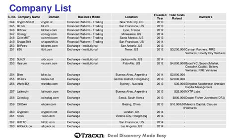 bitcoin startup landscape q2 2014