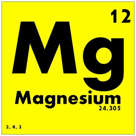 magnesium periodic table 012 magnesium periodic table of elements study