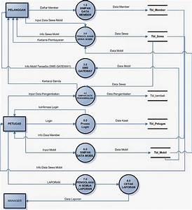 Contoh Artikel Jaringan Komputer