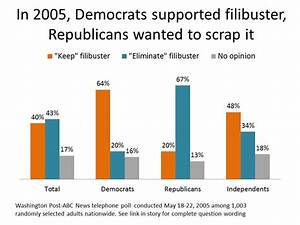 EPIC JOURNEY: Parties Switch Sides on the Filibuster