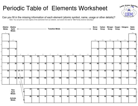 Periodic Table Fill In The Blank Worksheet The Best