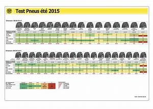 Goodyear Efficientgrip Performance Test : avis et test good year efficientgrip performance pneus ~ Medecine-chirurgie-esthetiques.com Avis de Voitures