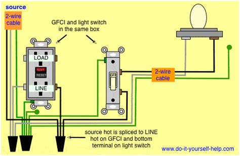 Electrical Inserting Bulb Into Fixture Causes Circuit