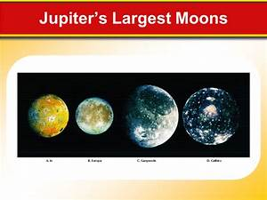 Jupiter's Largest Moons - SliderBase