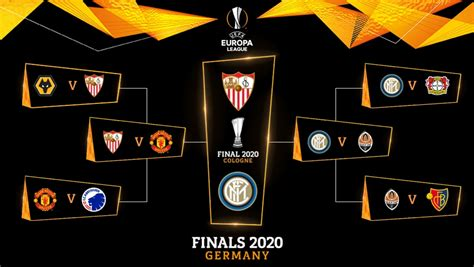 Uefa europa league 2021 final, villarreal vs man united will be telecast on the sony picture network. Europa League Fixtures 2021 Quarter Finals - Find europa league 2020/2021 fixtures, next matches ...