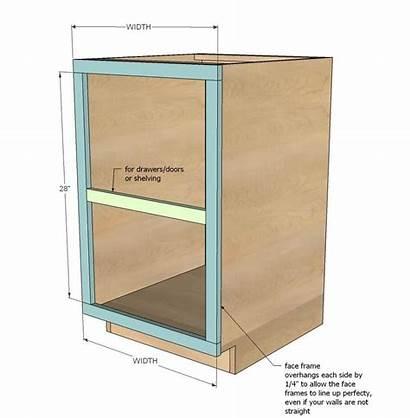 Base Cabinet Kitchen Plans Cabinets Frame Face
