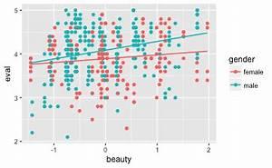 Regressionsgerade Berechnen : crashkurs datenanalyse mit r data se ~ Themetempest.com Abrechnung
