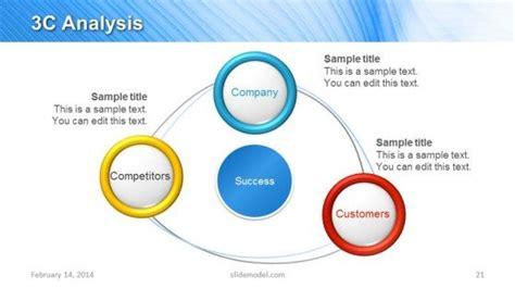 model templates designs  powerpoint