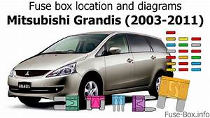 Fuse Box Location And Diagrams  Mitsubishi Grandis  2003