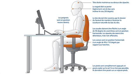 bonne posture au bureau ergonomie la bonne posture devant pc plusieurs conseils ginjfo