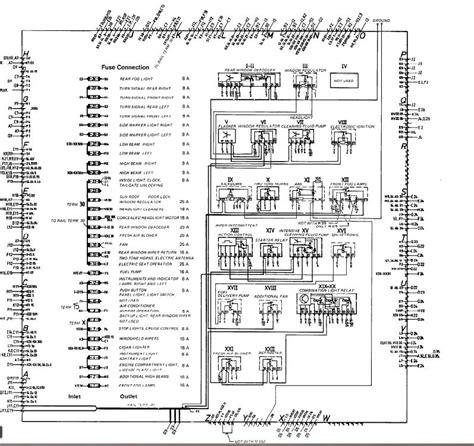 Porsche Boxster Fuse Box Diagram Wiring