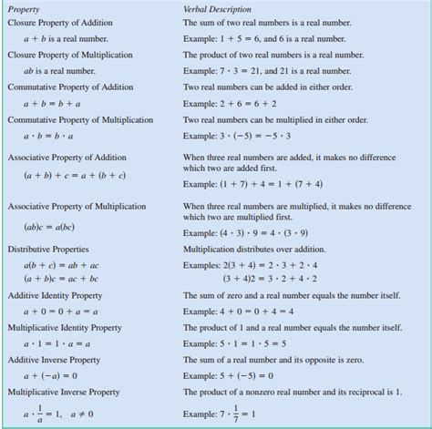 distributive property word problems worksheet the best