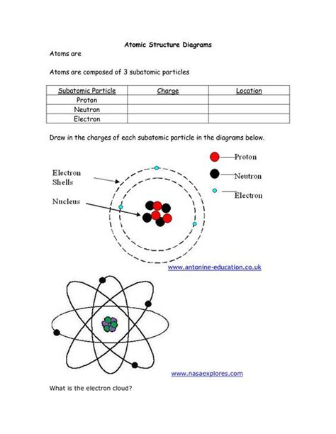 atomic structure diagram worksheet atomic structure