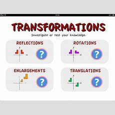 Transformations App For Ipad  Iphone Education