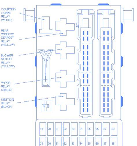 Fuse Box 2000 Mercury by Mercury Mystique 2000 Interior Fuse Box Block Circuit