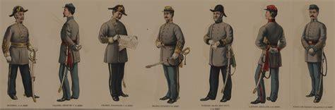 Confederate Soldier Uniform