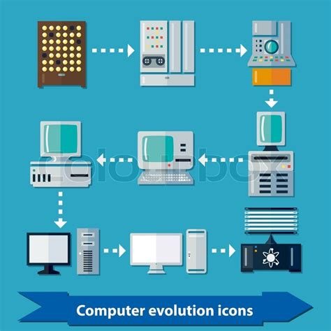 icons  computer evolution  flat stock vector