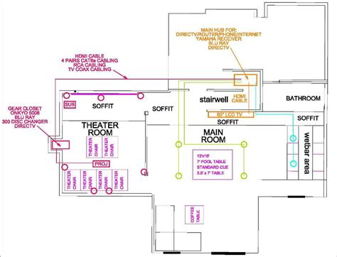 home theater wiring diagram hdmi 32 wiring diagram