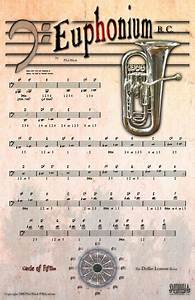 Beginner Alto Saxophone Finger Chart Instrumental Poster Series Euphonium Sheet Music By Phil