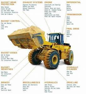 Photos For Front End Loader Parts Diagram