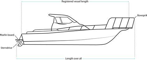 Boat Storage Rates by Boat Storage Rates Boat Stacking Rates Blue Hq