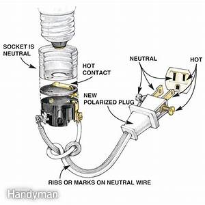 Wiring A Plug Replacing A Plug And Rewiring Electronics Wiring Diagram
