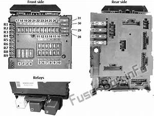 Fuse Box Diagram Smart Fortwo  W450  2002