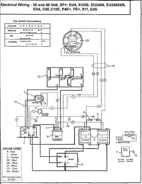 ezgo golf cart wiring diagram ez 36volt electric solenoid