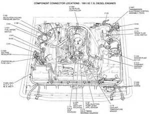 similiar 7 3 powerstroke diesel engine diagram keywords diagram of 7 3 l diesel engine diagram of 7 3 l diesel