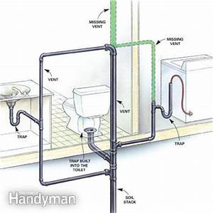 signs of poorly vented plumbing drain lines family handyman With bathroom water pipe layout