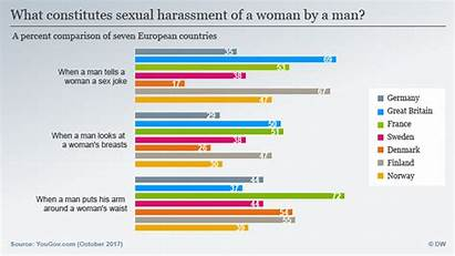 Sexual Harassment Groping Europe Country Different Gay