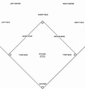 20 Images Of Fastpitch Diamond Template Printable